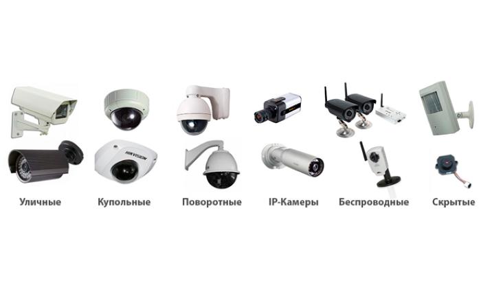 Разновидности видеокамер